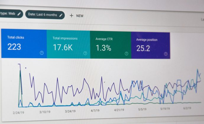 Analytics of website traffic