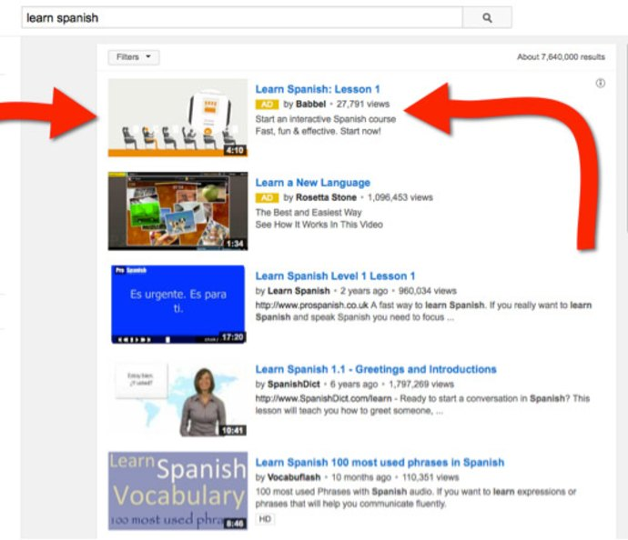 YouTube In-Search Ads